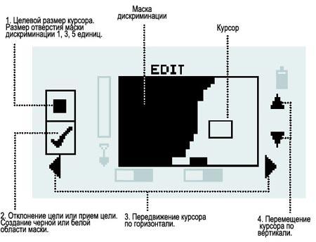 Клавиши управления металлоискателя Explorer SE в режиме Edit - редактирования маски дискриминации.
